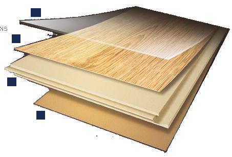 Opbouw laminaatvloer
